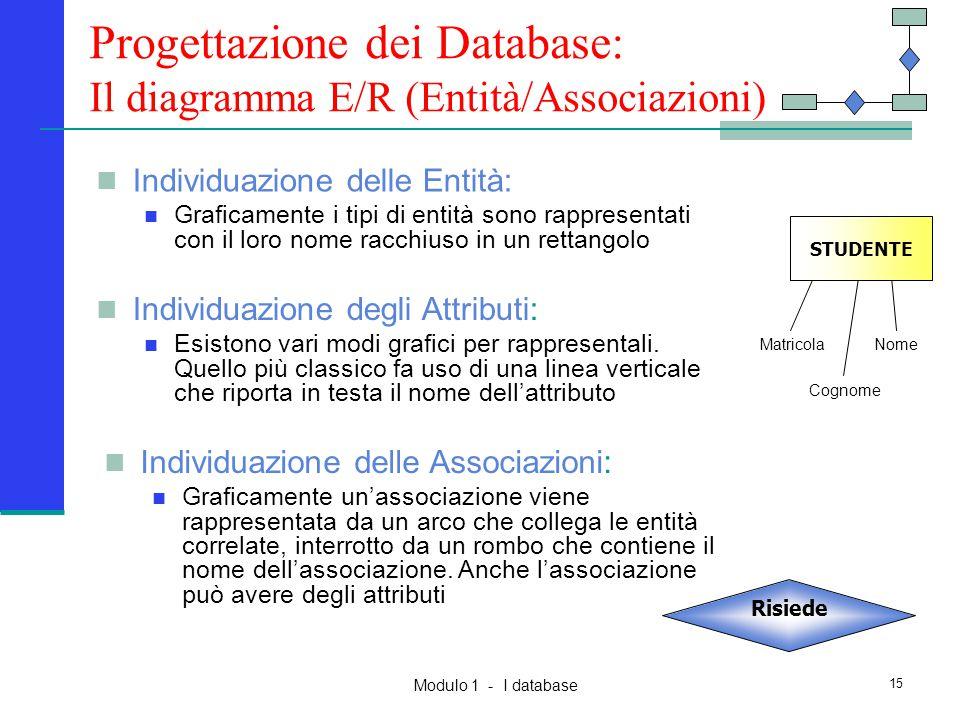 Progettazione dei Database: Il diagramma E/R (Entità/Associazioni)