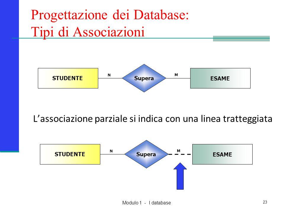 Progettazione dei Database: Tipi di Associazioni