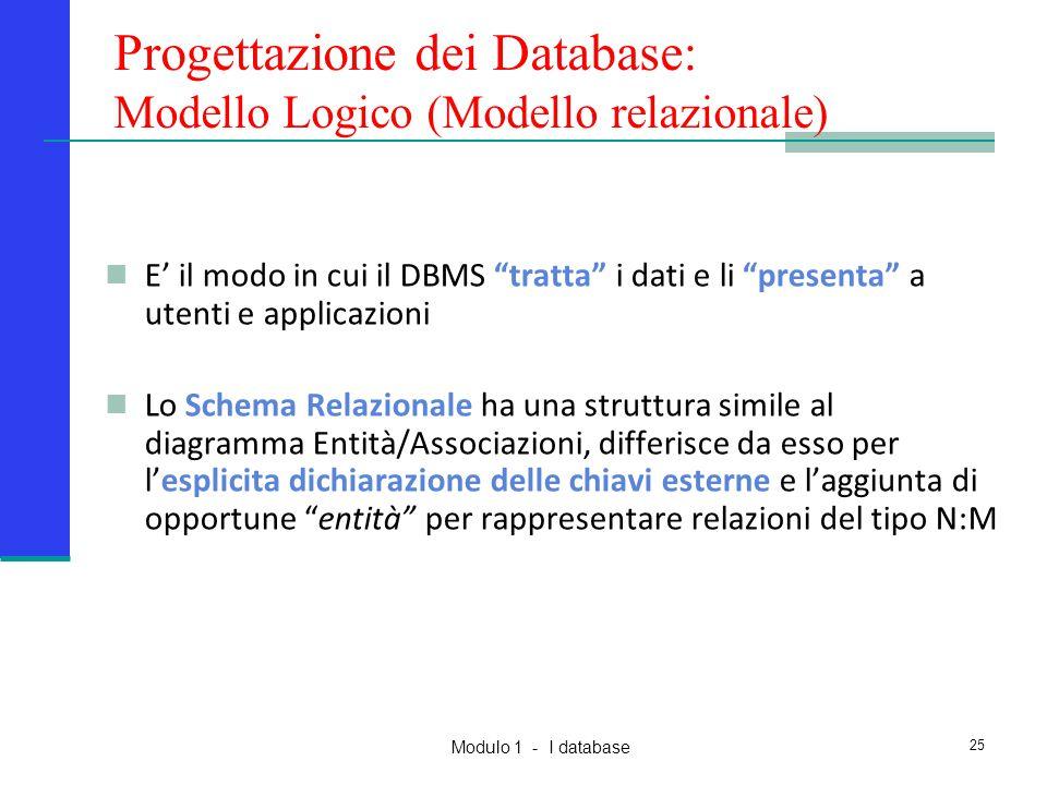 Progettazione dei Database: Modello Logico (Modello relazionale)