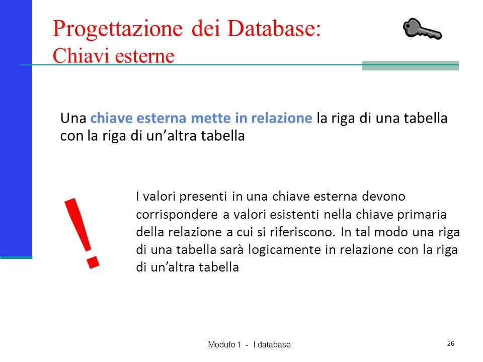Progettazione dei Database: Chiavi esterne
