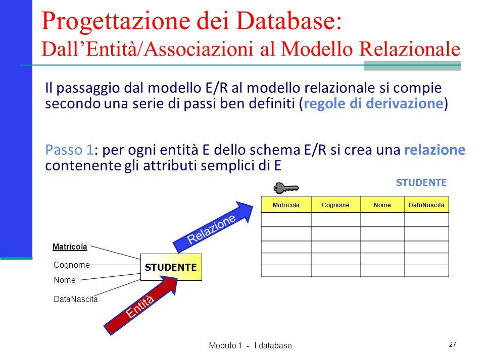 Progettazione dei Database: Dall'Entità/Associazioni al Modello Relazionale