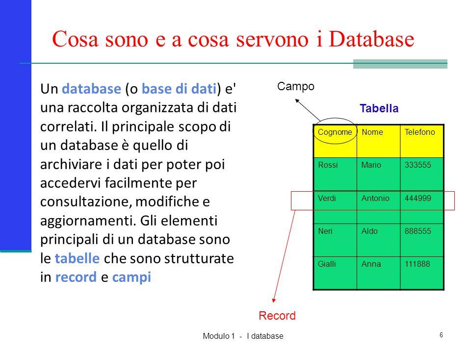 Cosa sono e a cosa servono i Database