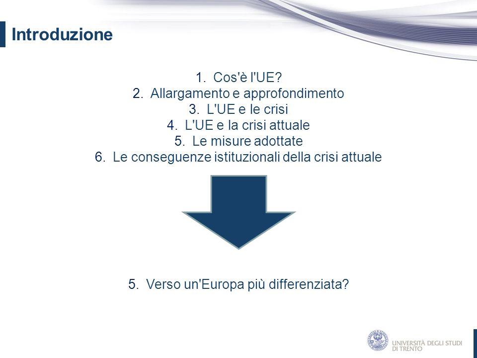 Introduzione Cos è l UE Allargamento e approfondimento