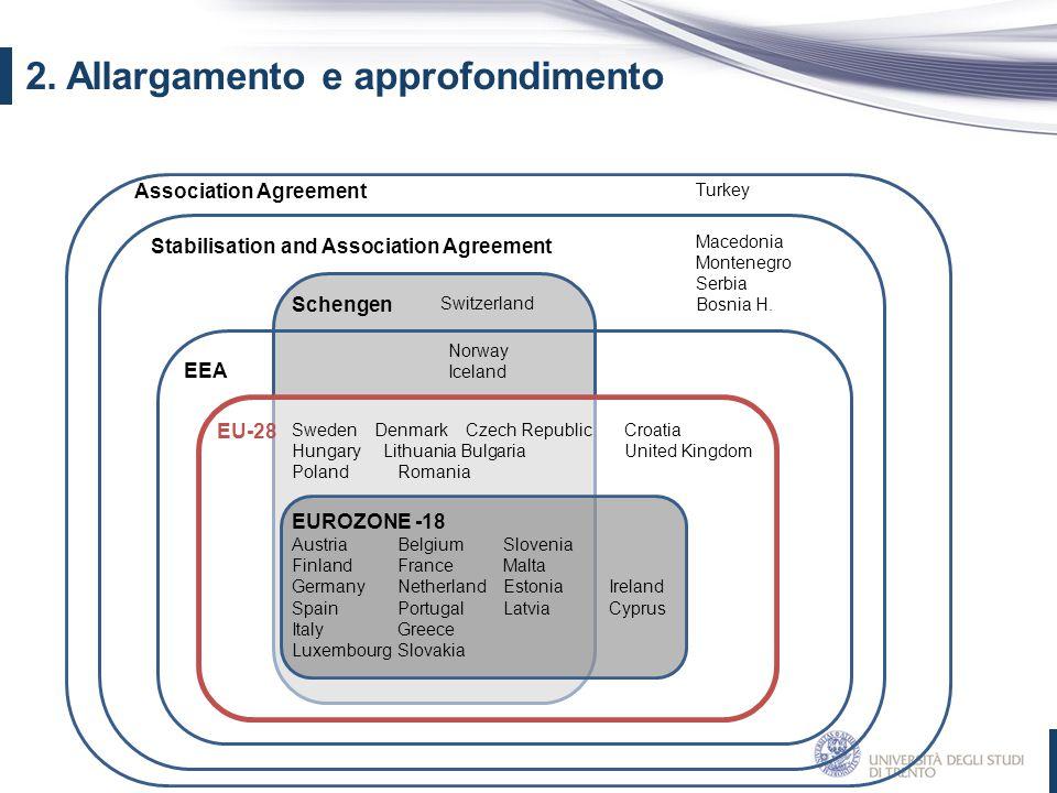 2. Allargamento e approfondimento