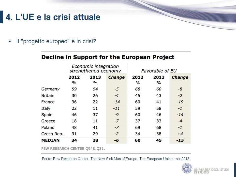 4. L UE e la crisi attuale Il progetto europeo è in crisi