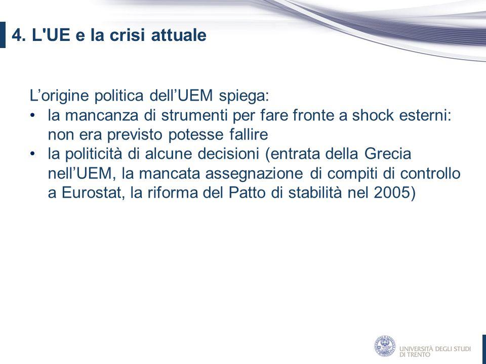 4. L UE e la crisi attuale L'origine politica dell'UEM spiega: