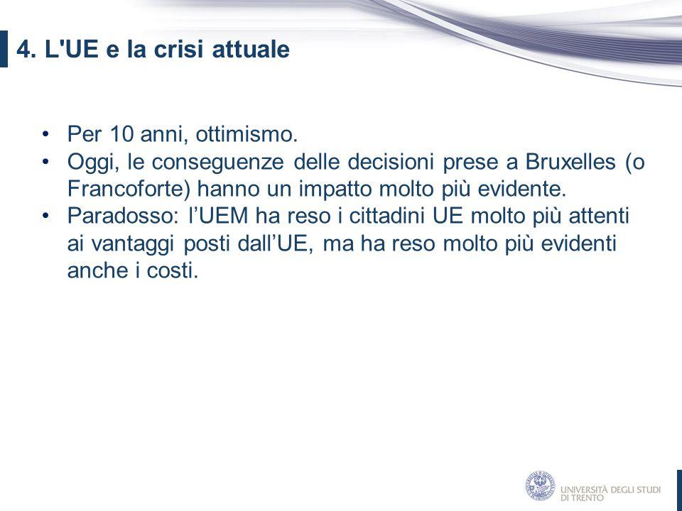 4. L UE e la crisi attuale Per 10 anni, ottimismo.