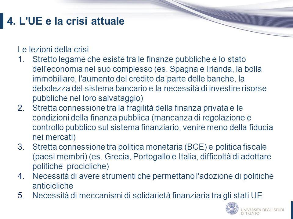 4. L UE e la crisi attuale Le lezioni della crisi
