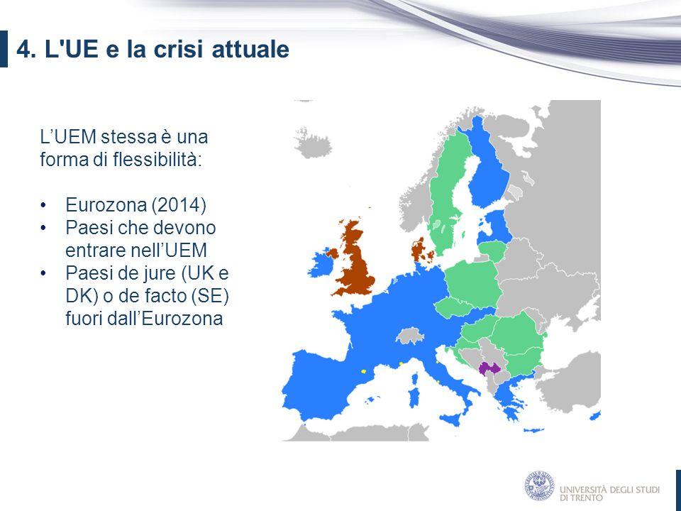 4. L UE e la crisi attuale L'UEM stessa è una forma di flessibilità: