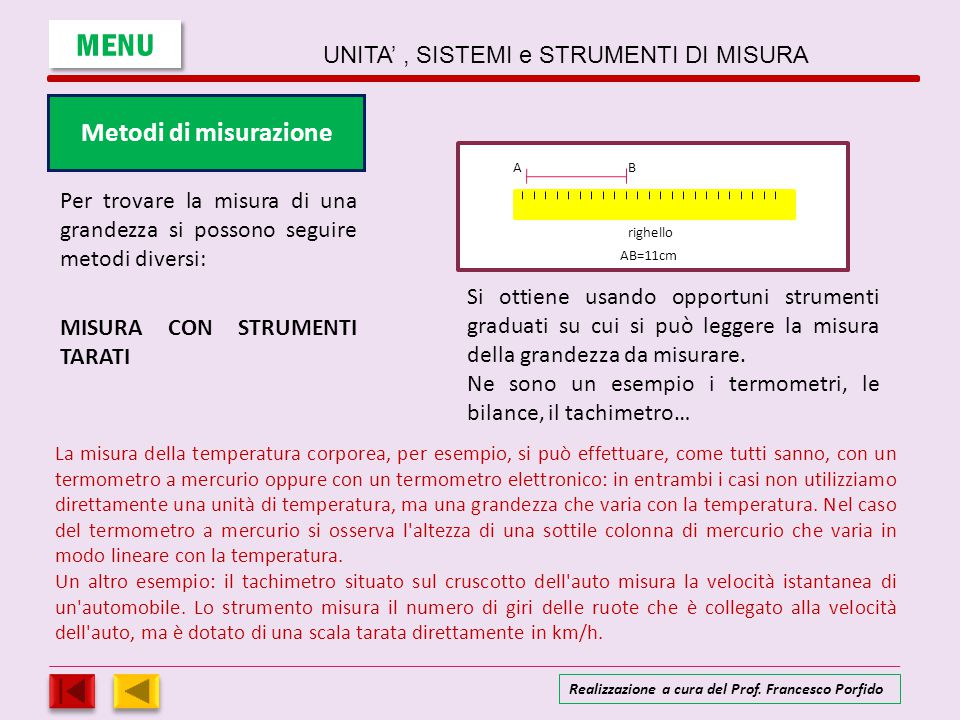 MENU Metodi di misurazione UNITA' , SISTEMI e STRUMENTI DI MISURA