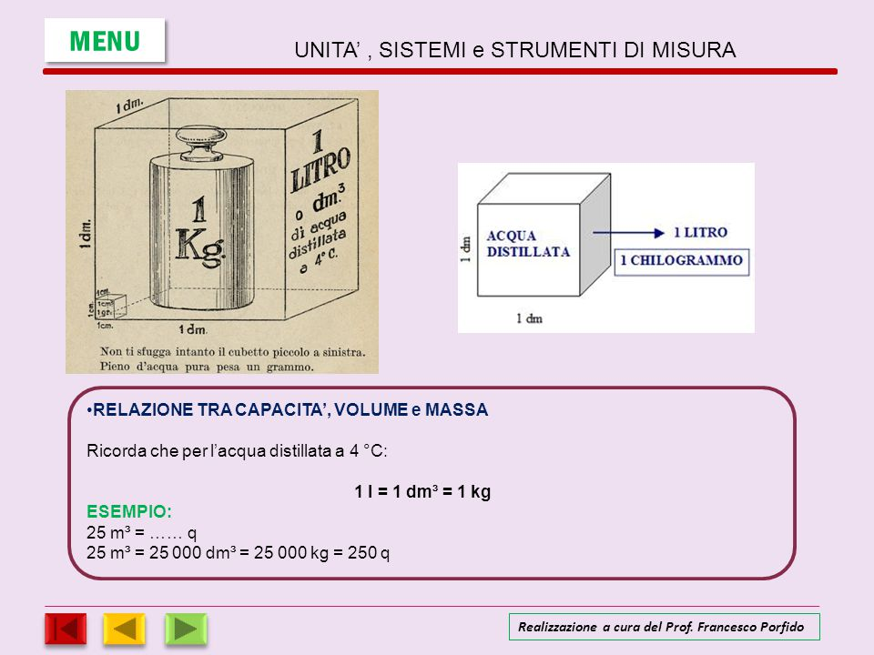 Famoso UNITA' , SISTEMI e STRUMENTI DI MISURA - ppt scaricare FZ51