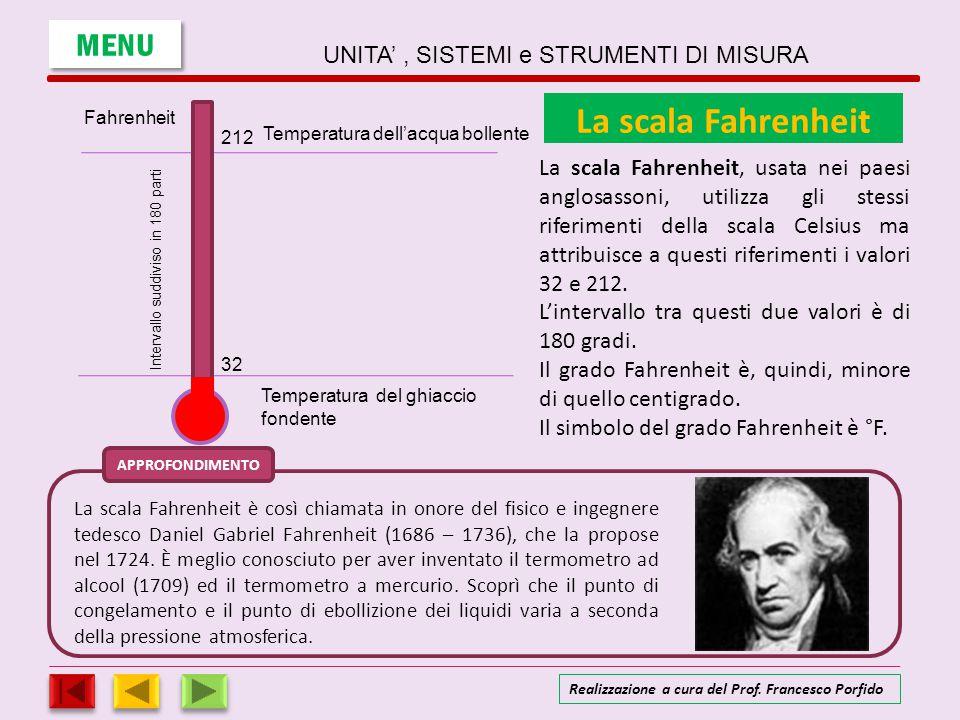 La scala Fahrenheit MENU UNITA' , SISTEMI e STRUMENTI DI MISURA