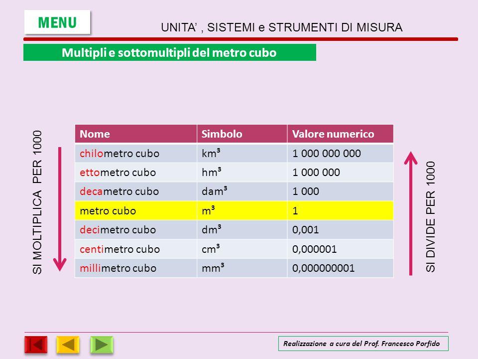 Multipli e sottomultipli del metro cubo