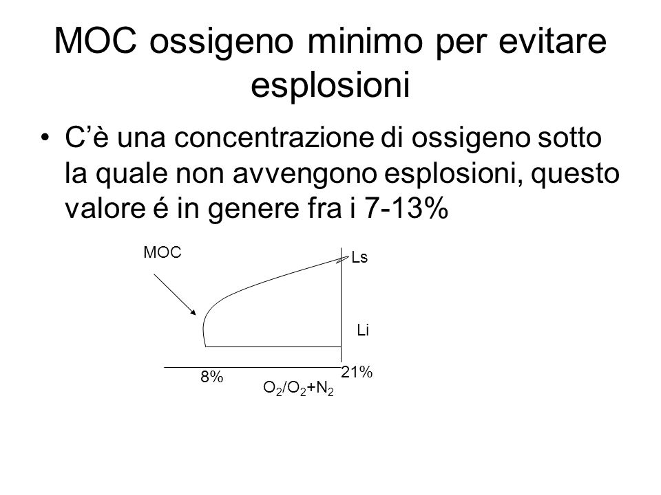 MOC ossigeno minimo per evitare esplosioni
