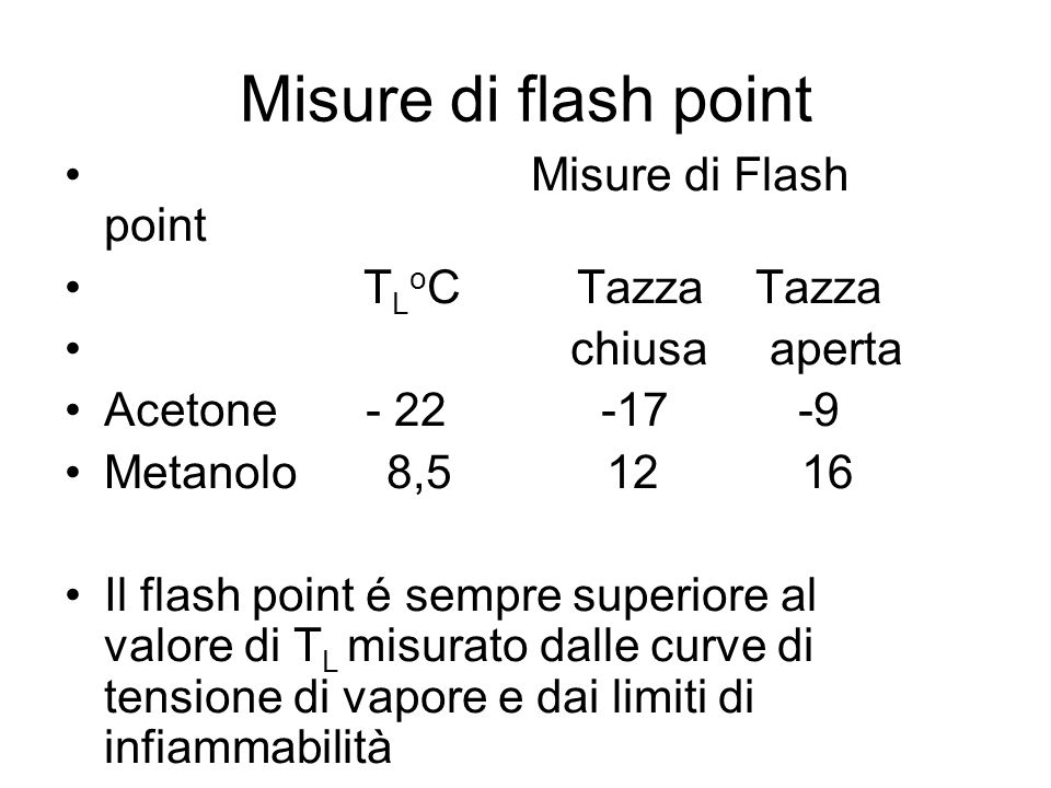 Misure di flash point Misure di Flash point TLoC Tazza Tazza