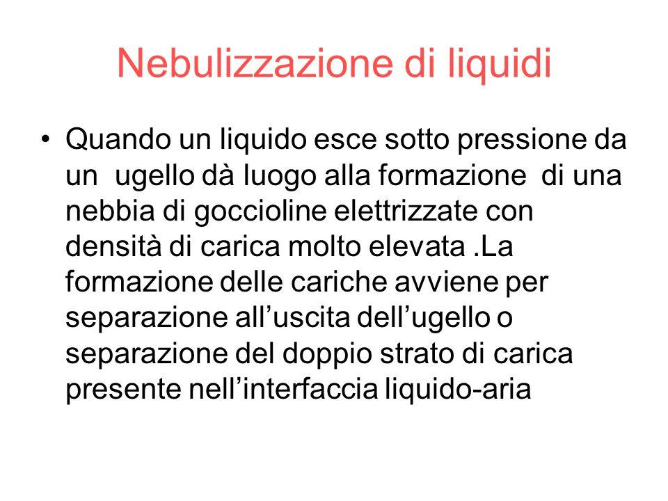 Nebulizzazione di liquidi