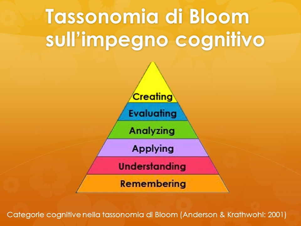 sull'impegno cognitivo