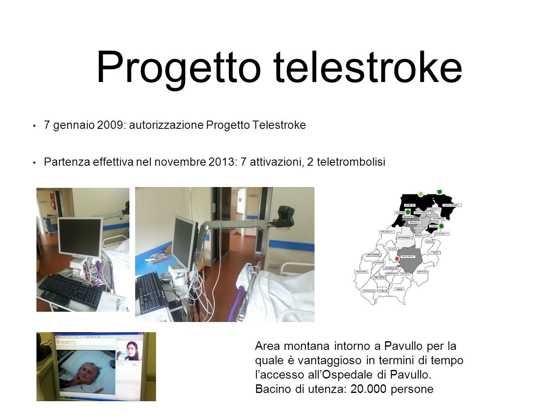 Progetto telestroke 7 gennaio 2009: autorizzazione Progetto Telestroke. Partenza effettiva nel novembre 2013: 7 attivazioni, 2 teletrombolisi.