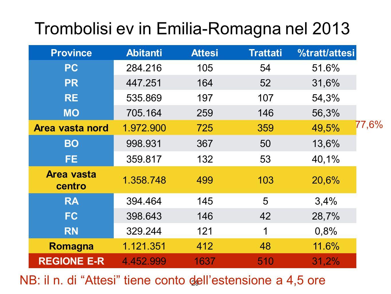Trombolisi ev in Emilia-Romagna nel 2013