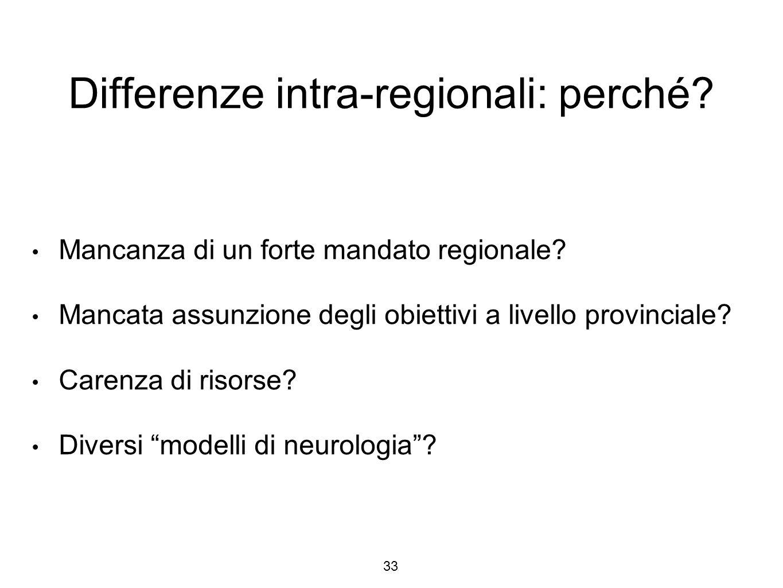 Differenze intra-regionali: perché
