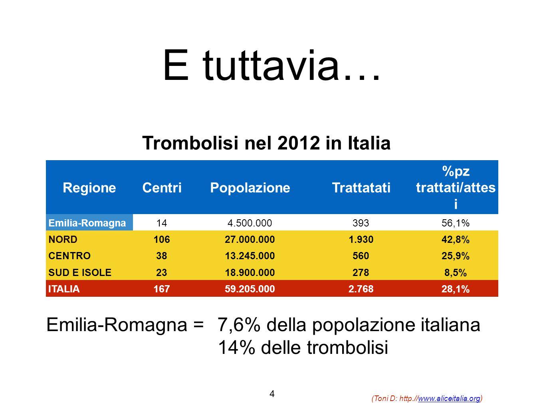 Trombolisi nel 2012 in Italia