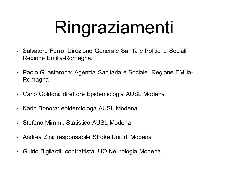 Ringraziamenti Salvatore Ferro: Direzione Generale Sanità e Politiche Sociali. Regione Emilia-Romagna.
