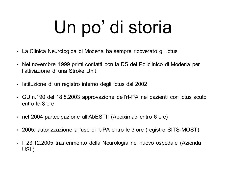 Un po' di storia La Clinica Neurologica di Modena ha sempre ricoverato gli ictus.