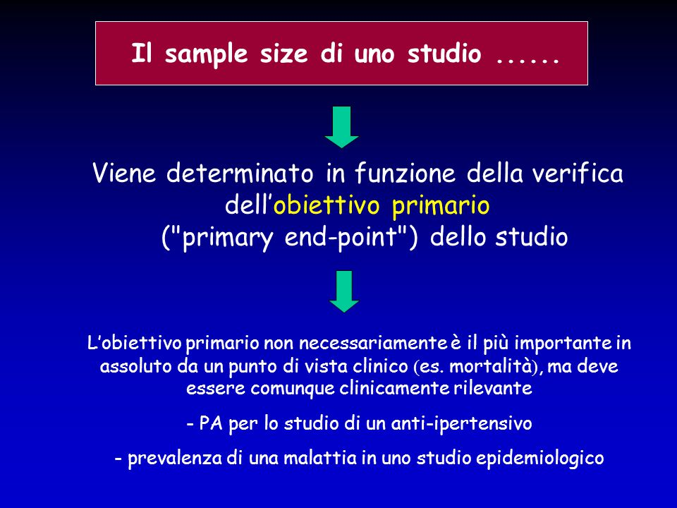Il sample size di uno studio ......