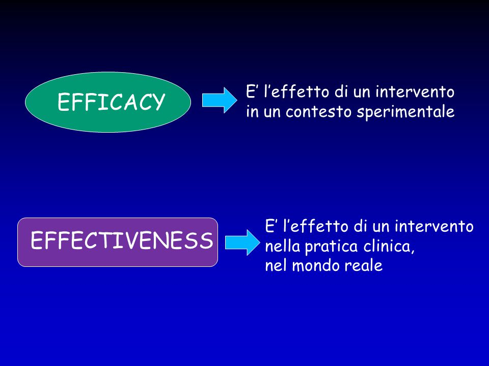 EFFICACY EFFECTIVENESS E' l'effetto di un intervento