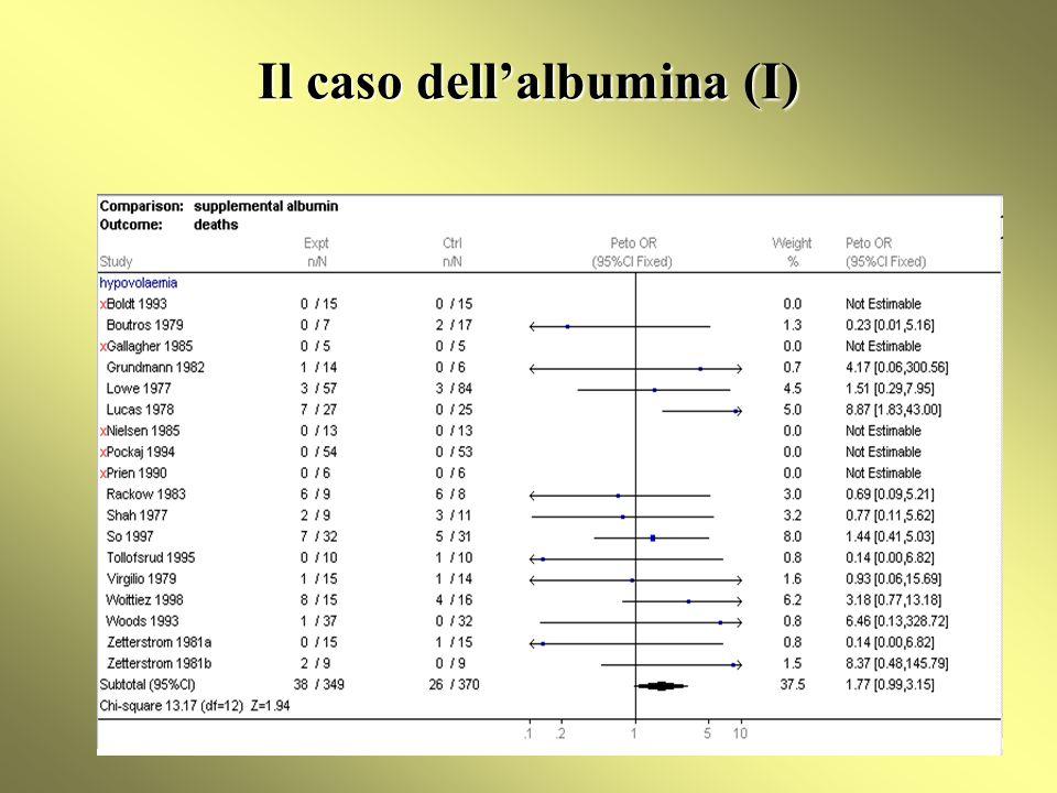 Il caso dell'albumina (I)