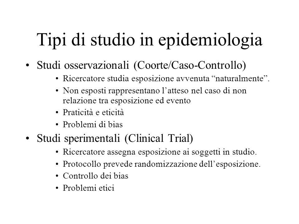 Tipi di studio in epidemiologia