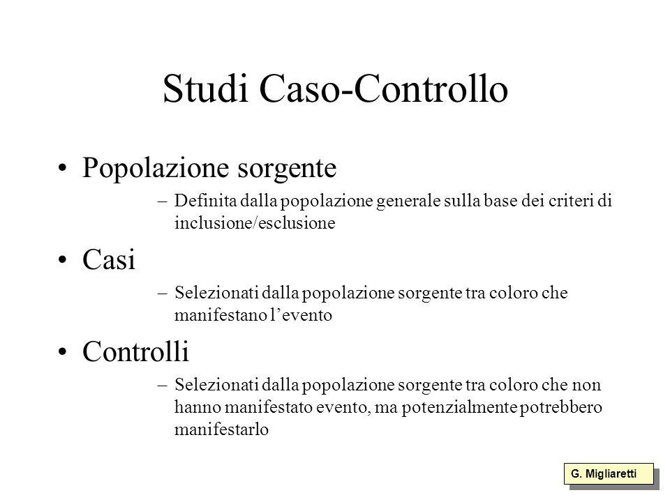 Studi Caso-Controllo Popolazione sorgente Casi Controlli