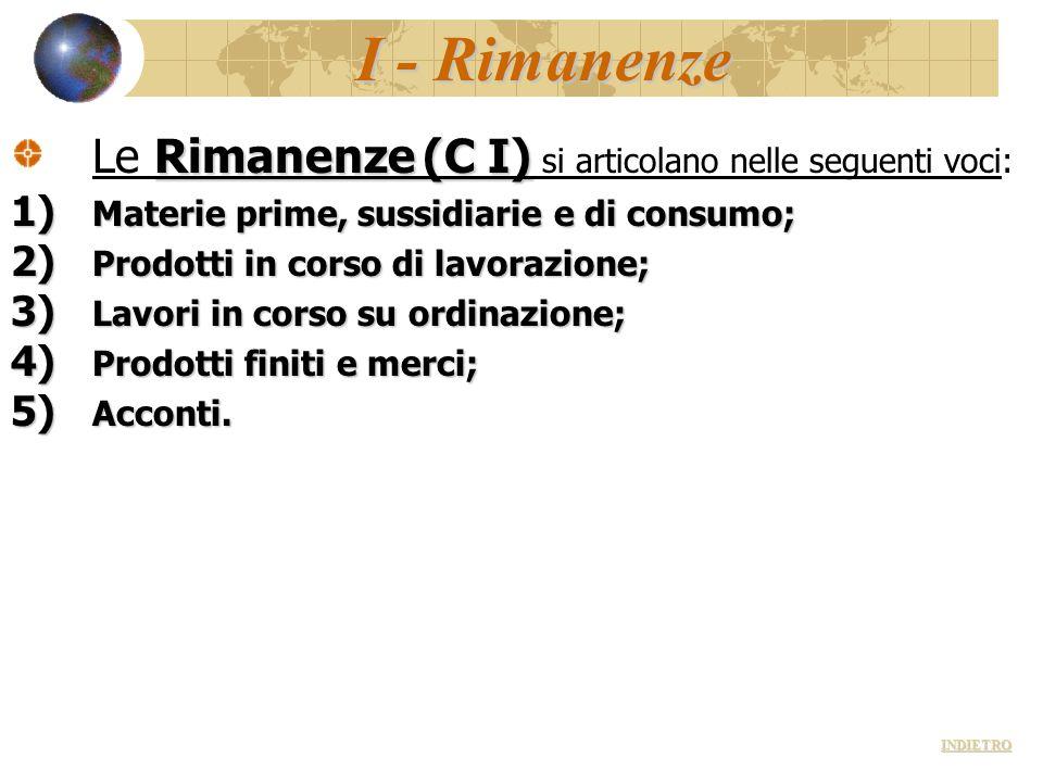 I - Rimanenze Le Rimanenze (C I) si articolano nelle seguenti voci: