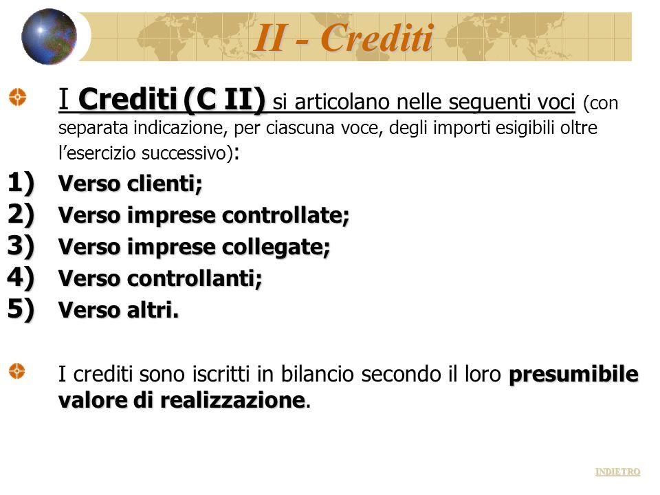 II - Crediti