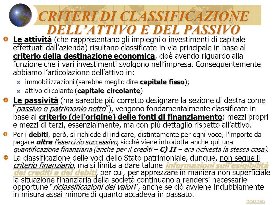 CRITERI DI CLASSIFICAZIONE DELL'ATTIVO E DEL PASSIVO