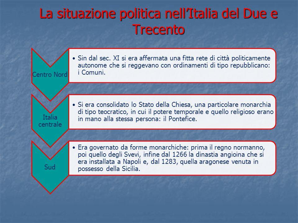 La situazione politica nell'Italia del Due e Trecento