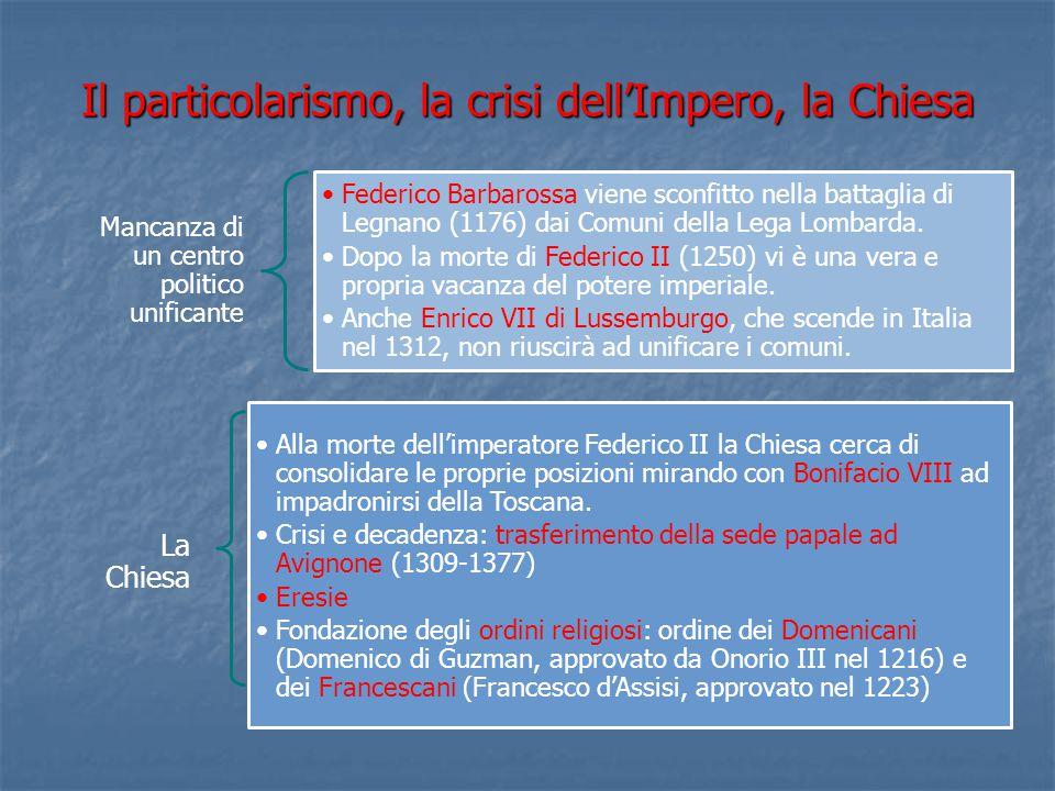 Il particolarismo, la crisi dell'Impero, la Chiesa