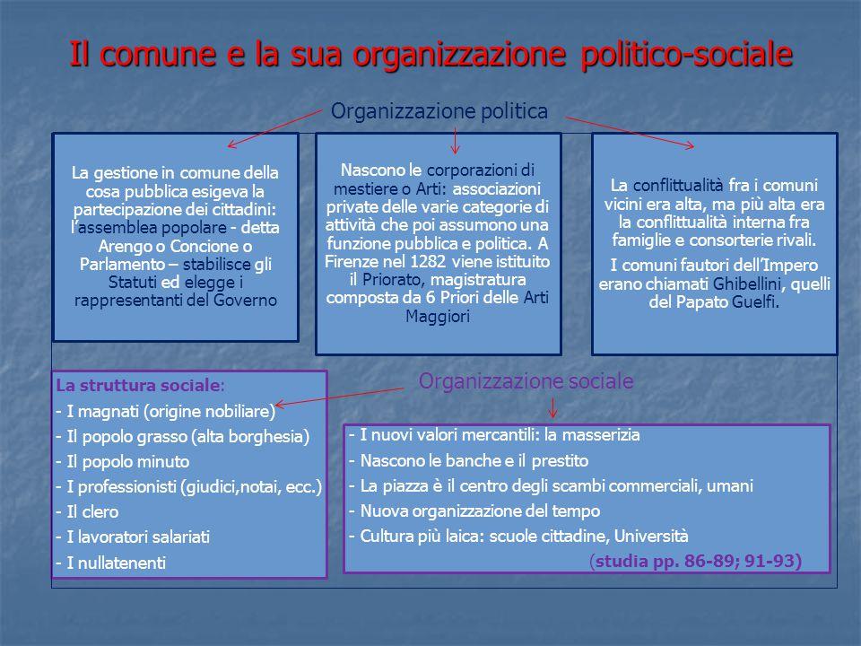 Il comune e la sua organizzazione politico-sociale