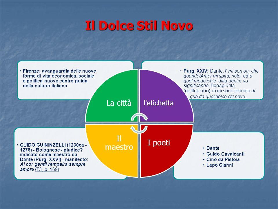Il Dolce Stil Novo La città Il maestro I poeti l etichetta Dante