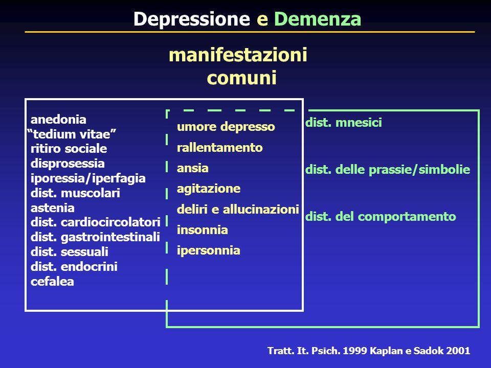 Depressione e Demenza manifestazioni comuni