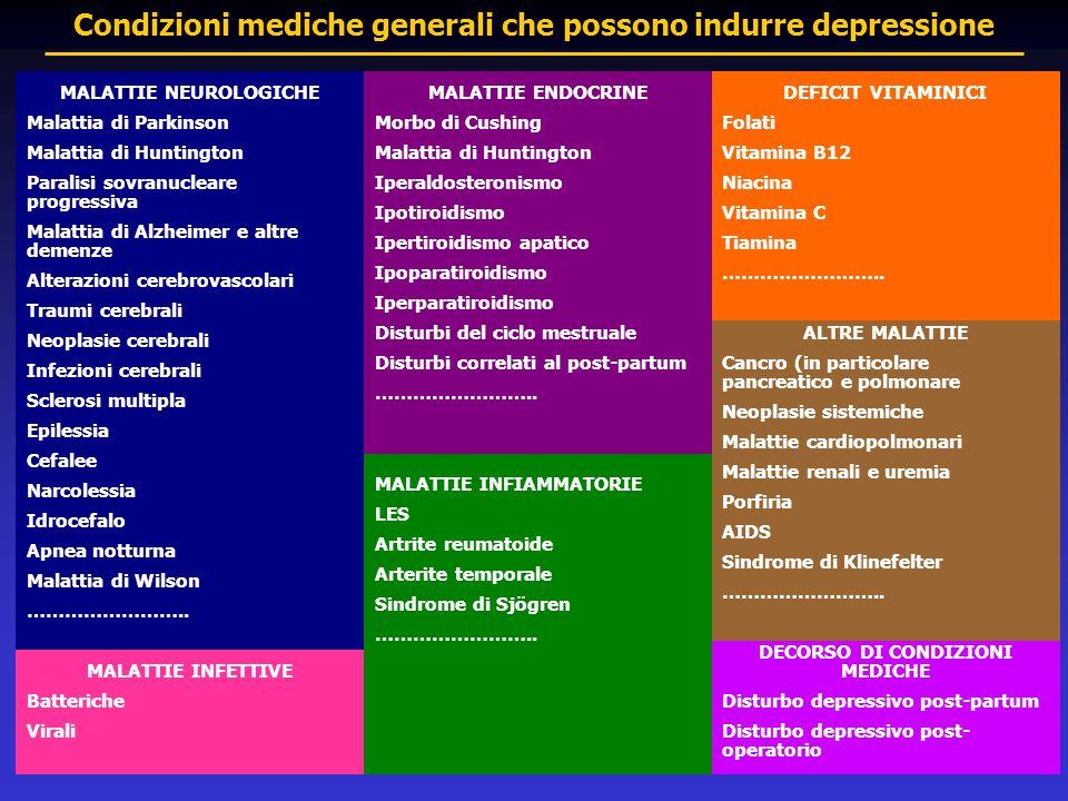 Condizioni mediche generali che possono indurre depressione