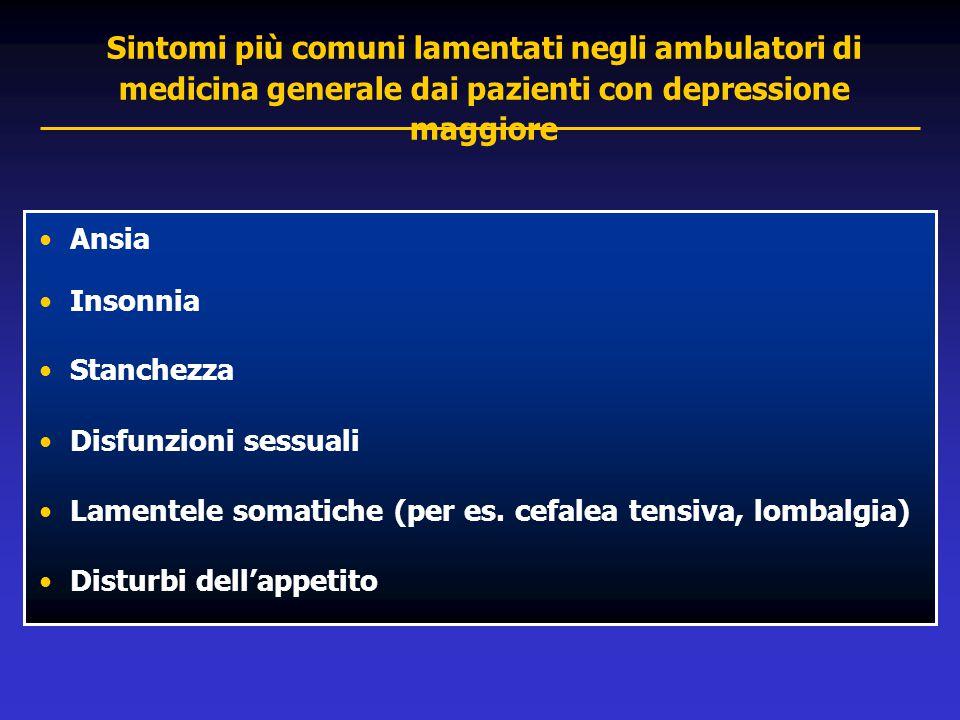Sintomi più comuni lamentati negli ambulatori di medicina generale dai pazienti con depressione maggiore