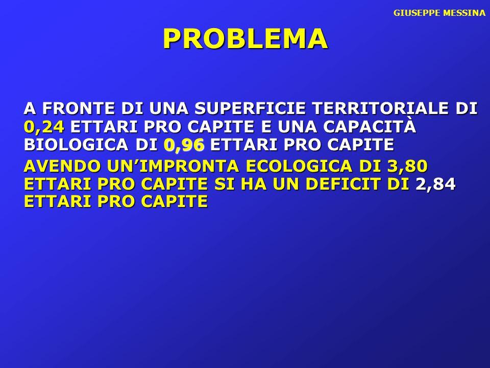 GIUSEPPE MESSINA PROBLEMA. A FRONTE DI UNA SUPERFICIE TERRITORIALE DI 0,24 ETTARI PRO CAPITE E UNA CAPACITÀ BIOLOGICA DI 0,96 ETTARI PRO CAPITE.