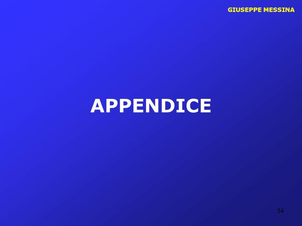 GIUSEPPE MESSINA APPENDICE