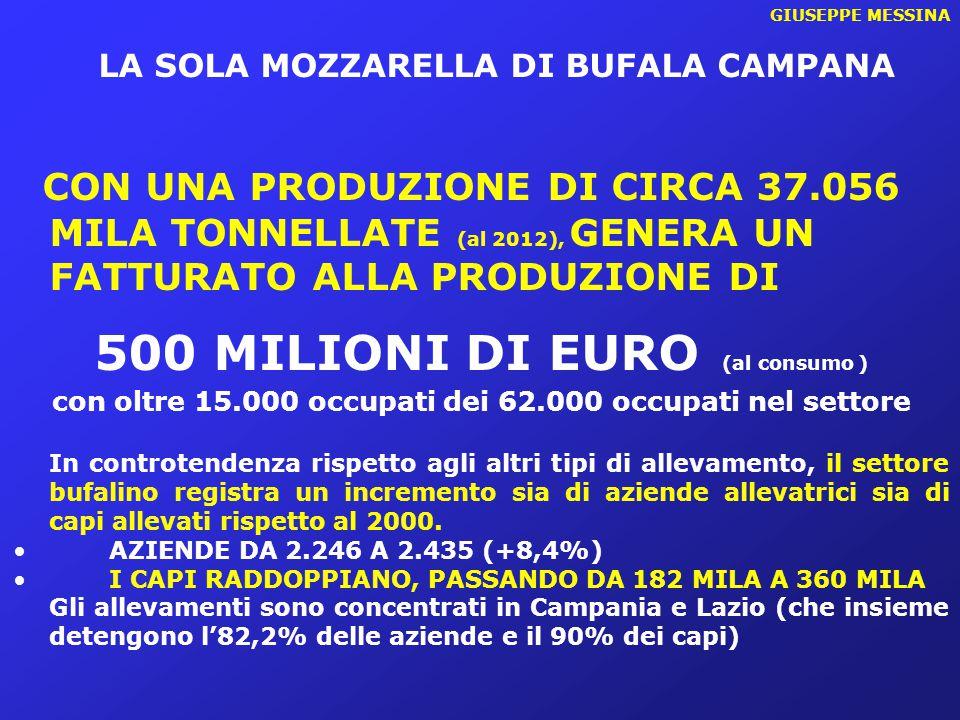 500 MILIONI DI EURO (al consumo )