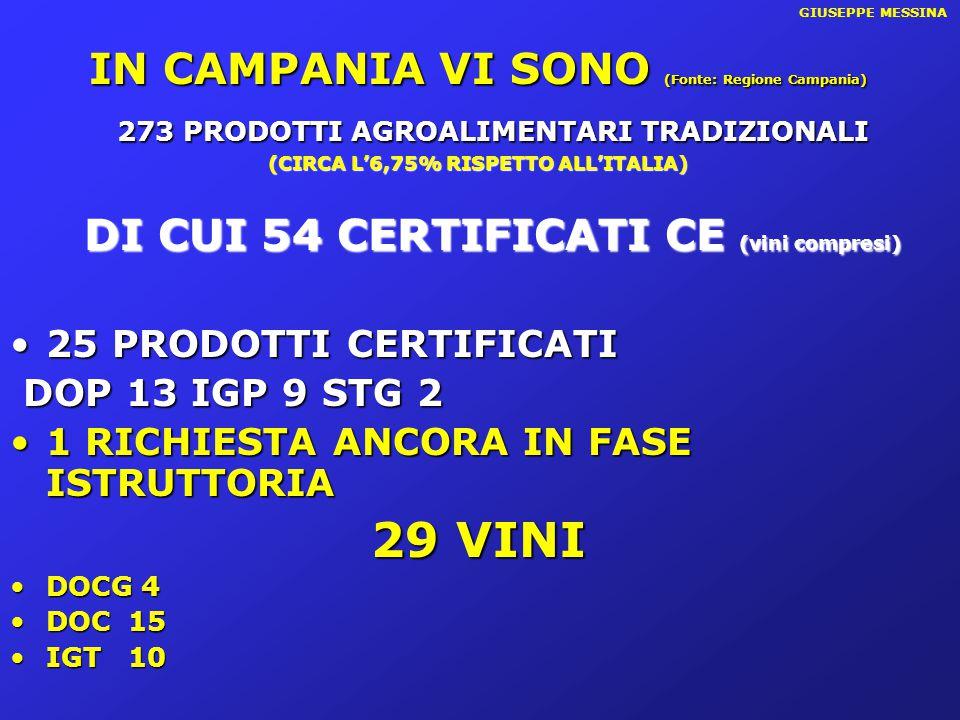29 VINI IN CAMPANIA VI SONO (Fonte: Regione Campania)