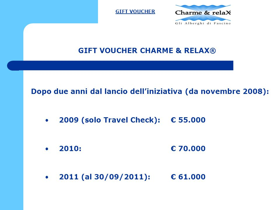 GIFT VOUCHER CHARME & RELAX®