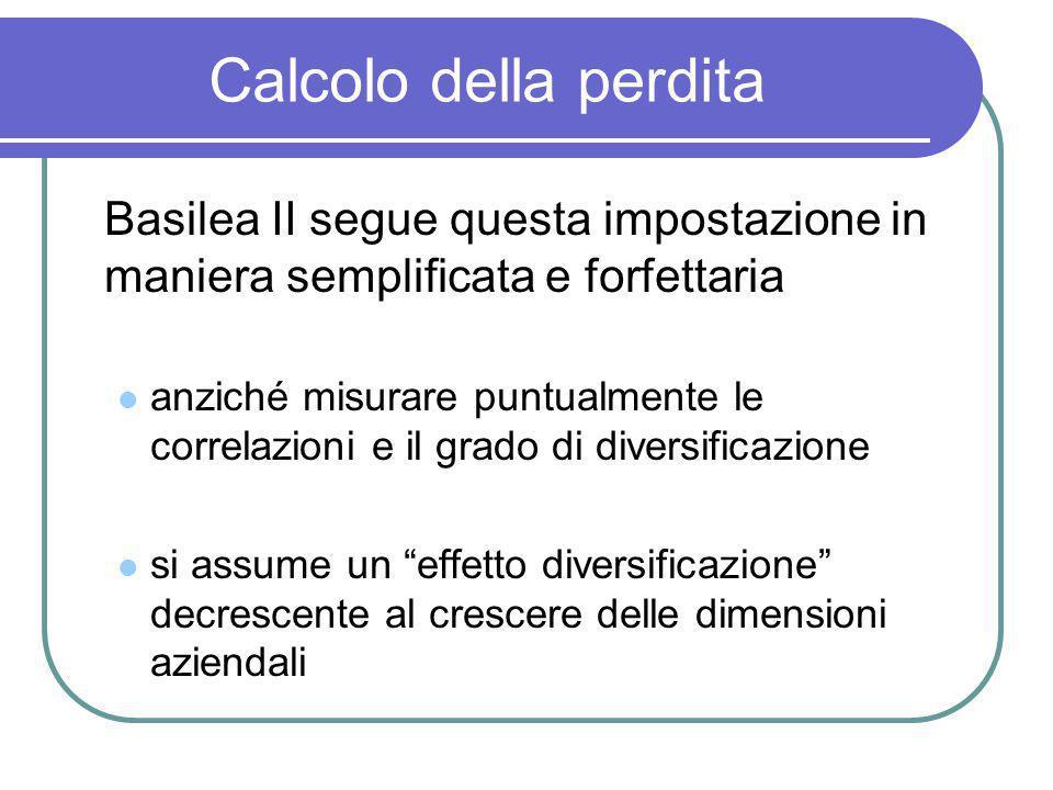 Calcolo della perdita Basilea II segue questa impostazione in maniera semplificata e forfettaria.