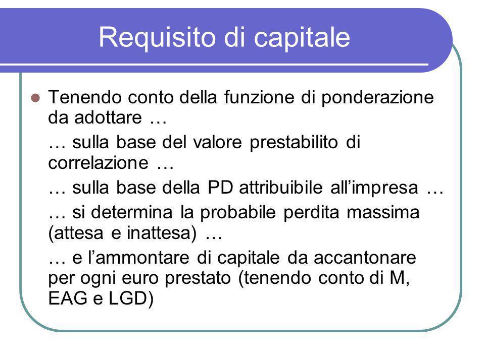 Requisito di capitale Tenendo conto della funzione di ponderazione da adottare … … sulla base del valore prestabilito di correlazione …