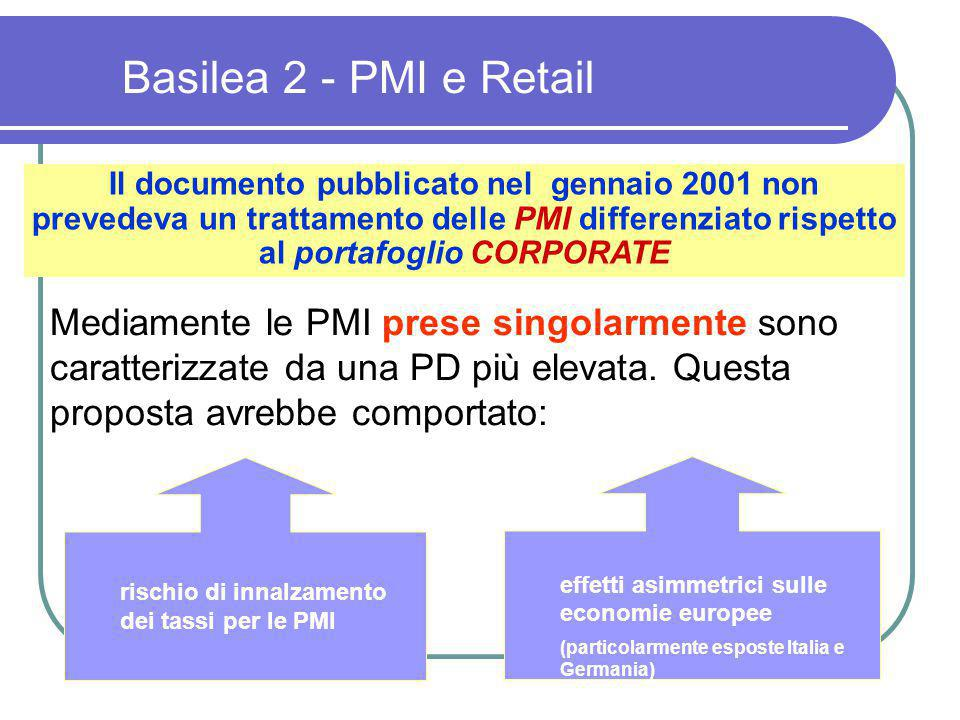 Basilea 2 - PMI e Retail